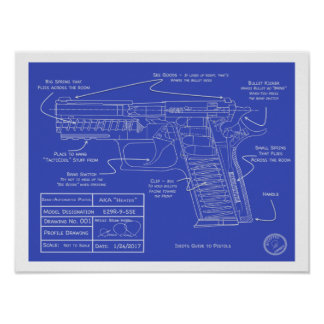 Idiot's Guide to Pistols Poster