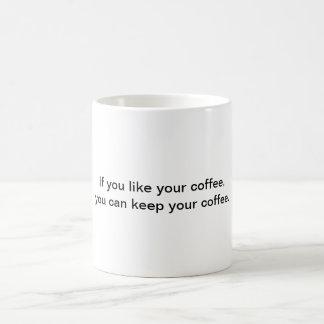 If you like your coffee mug