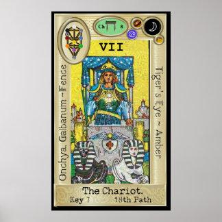 Ifdawn Deepdream Tarot Key 7 ~ The Chariot Poster