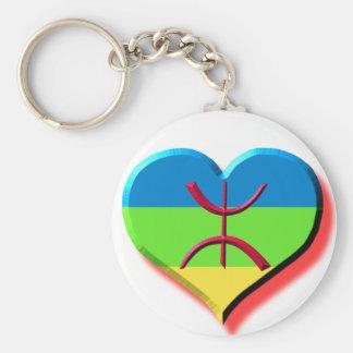 ikvayeliyen basic round button keychain