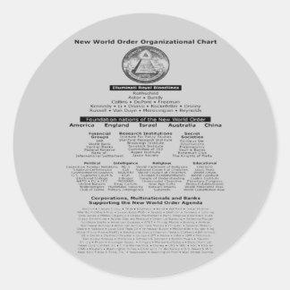 Illuminati Bloodlines Sticker
