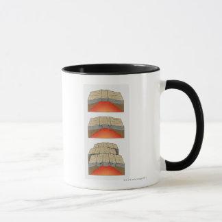 Illustration of oceanic plates moving apart and mug
