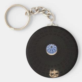 IMG_0567loft Keychain