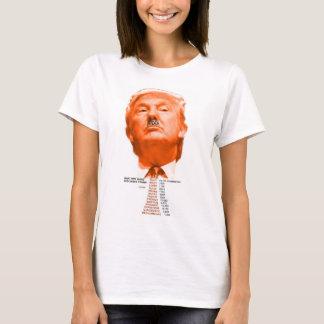 Impeach Trump T-Shirt with top descriptive words