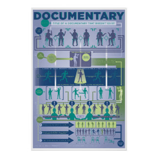 Improv Form: The Documentary Poster