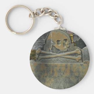 In Memori Basic Round Button Keychain