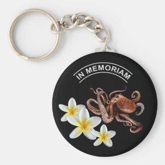 In Memoriam Paul The Octopus Keychain