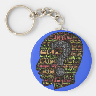 inadequacy-4477-idea-many-help-emotions-lack basic round button keychain