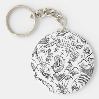 Indonesian Insects & Plants Textile Pattern Keychain