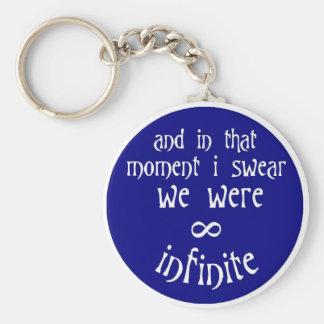 Infinite Keychain