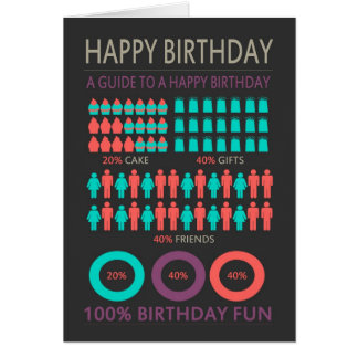 Infographics Birthday With Cakes, Friends And Gift Card