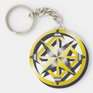 Inner Compass Keychain