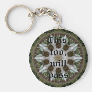 Innerself Keychain