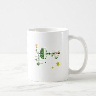 Innovation Day - Appreciation Day Coffee Mug