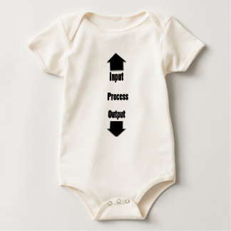 Input Output Process baby Baby Bodysuit