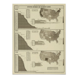 Insane, Idiotic, Blind statistical map Poster