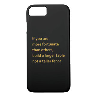Insperational ratio!!! iPhone 8/7 case