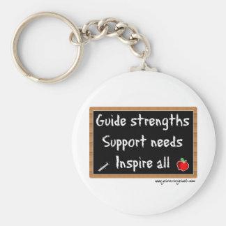 inspire basic round button keychain