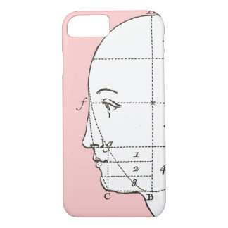 Intellectual Philosophical Human Head iPhone 7 Case