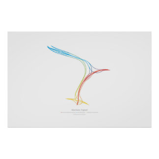 Interchange Choreography: Manchester, England Poster