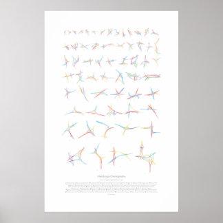 Interchange Choreography v2 Poster