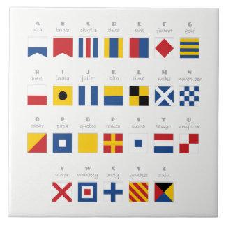 International Code of Signals Alphabet Tile