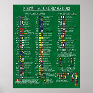 International Code Signals Chart
