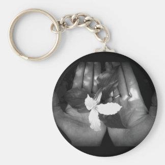 Into My Hands Basic Round Button Keychain