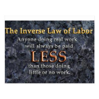 Inverse Law of Labor Postcard