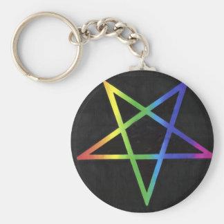Inverted rainbow pentagram keyring basic round button keychain