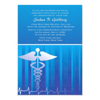 Invitation médicale de graphique