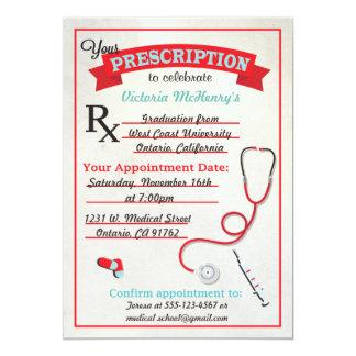 Invitation médicale de protection de prescription