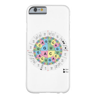 iPhone Case Codons Amino Acids Table Genetic Code
