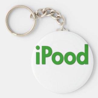 iPood Basic Round Button Keychain