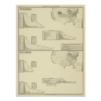 Iron rolling mills and blast furnaces poster