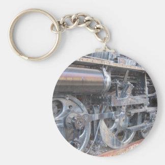 Iron Wheels of a Majestic Iron Horse Locomotive Keychain