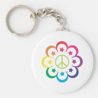 Islam equals peace keychain