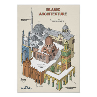 Islamic architecture poster