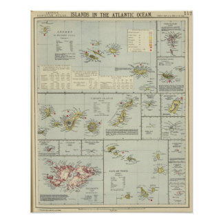 Islands, Atlantic Ocean Poster