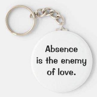 Italian Proverb Keychain No. 11