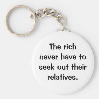 Italian Proverb No.169 Keychain