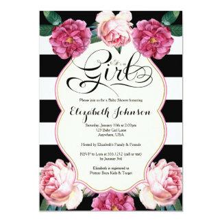Girl Baby Shower Rsvps Gifts Girl Baby Shower Rsvps Gift Ideas