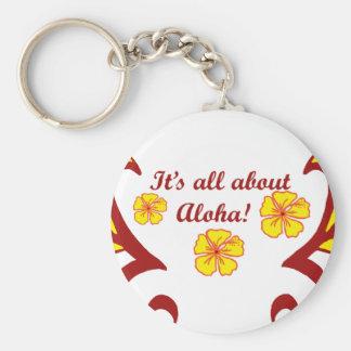 It's all about Aloha! Key chain