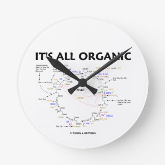 It's All Organic (Krebs Cycle Citric Acid Cycle) Round Clock
