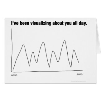 I've Been Visualizing About You All Day Card