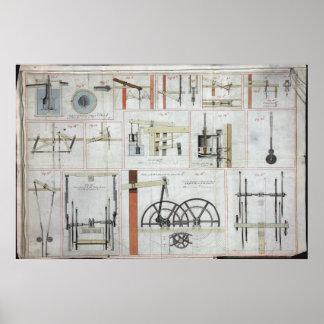 James Watt Steam Engine Poster