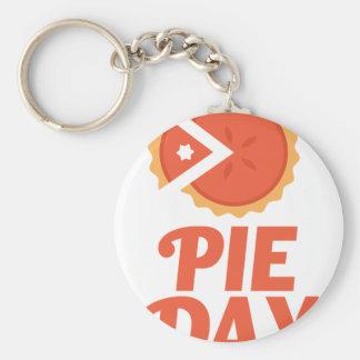 January 23rd - Pie Day - Appreciation Day Keychain
