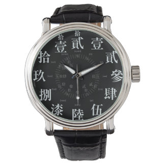 Japan difficult old kanji style [black face] watch