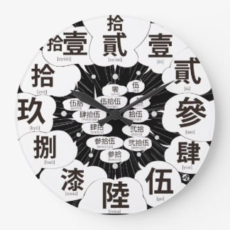 Japan old kanji style like MANGA [black face] Large Clock