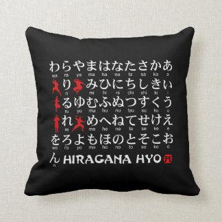 Japanese Hiragana & Katakana table (Alphabet) Throw Pillow
